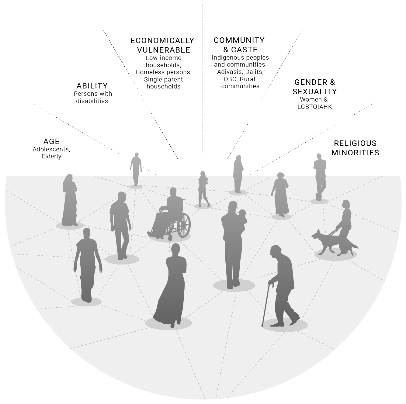 MHI works with marginalized communities: Graphic