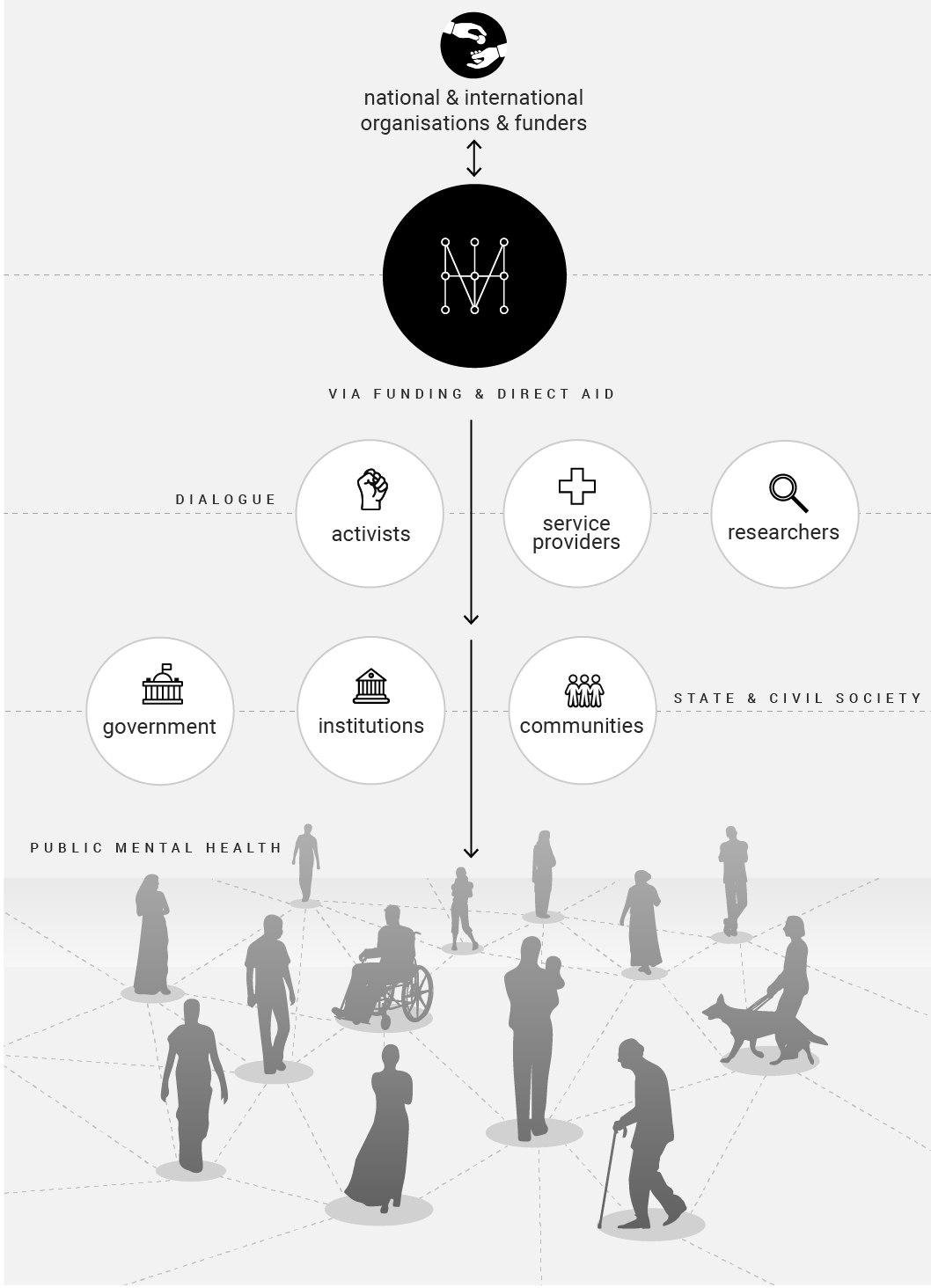 How MHI works: infographic